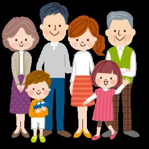民法における親族について