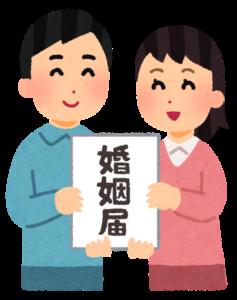 民法における婚姻について